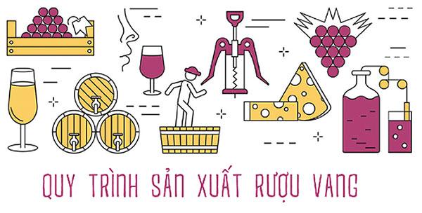 quy trình sản xuất rượu vang