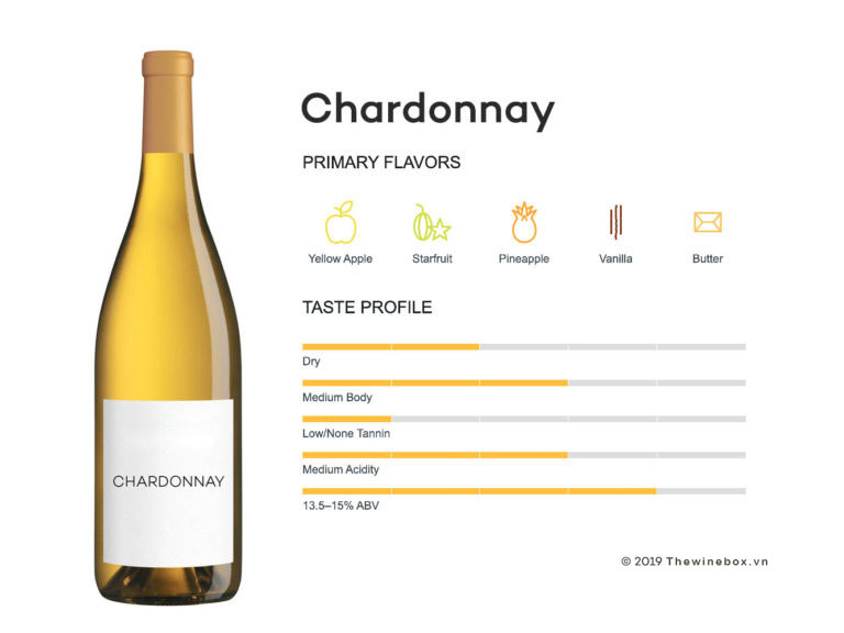 Rượu vang trắng Chardonnay
