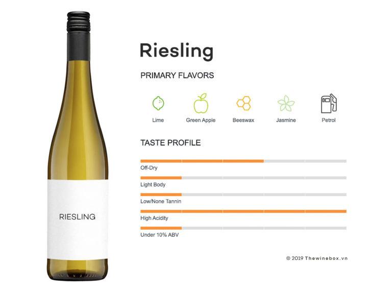 Rượu vang trắng Riesling