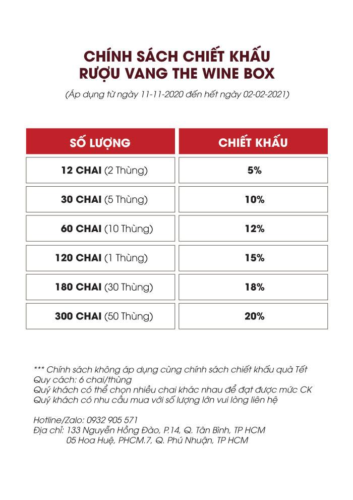 Bảng giá rượu vang cập nhật 10/2020 1