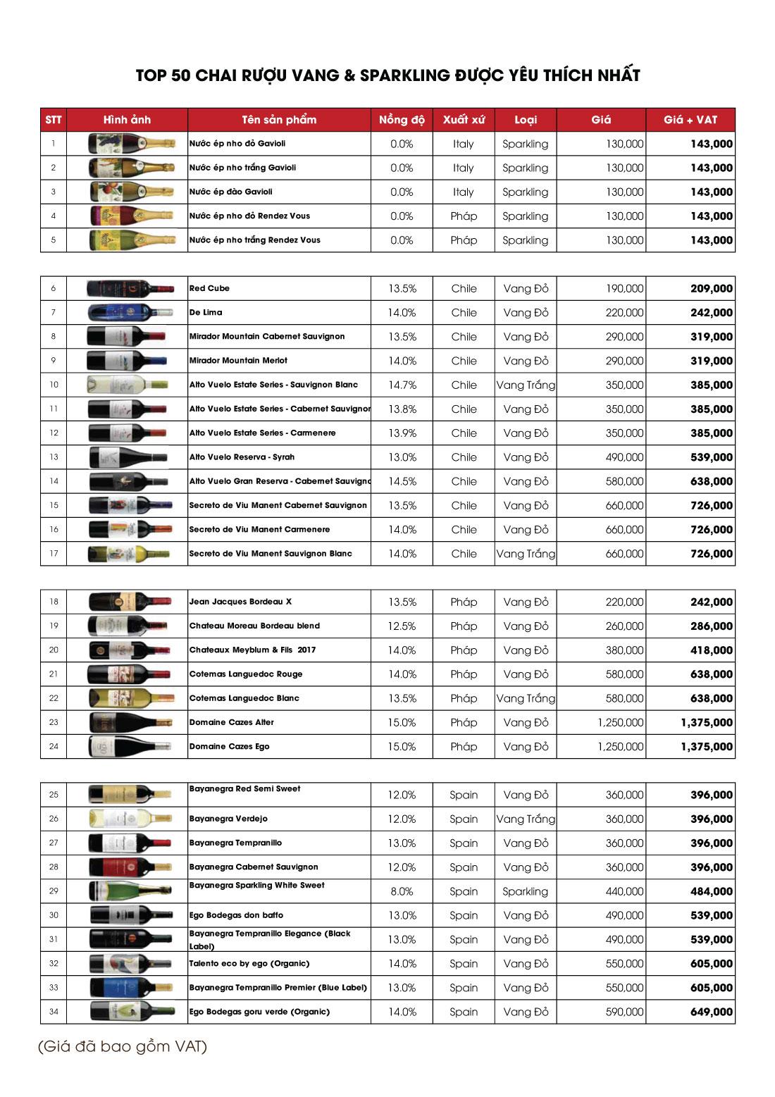 Rượu Sake Nhật Bản| Những thông tin cần biết khi mua Sake chính hãng 1